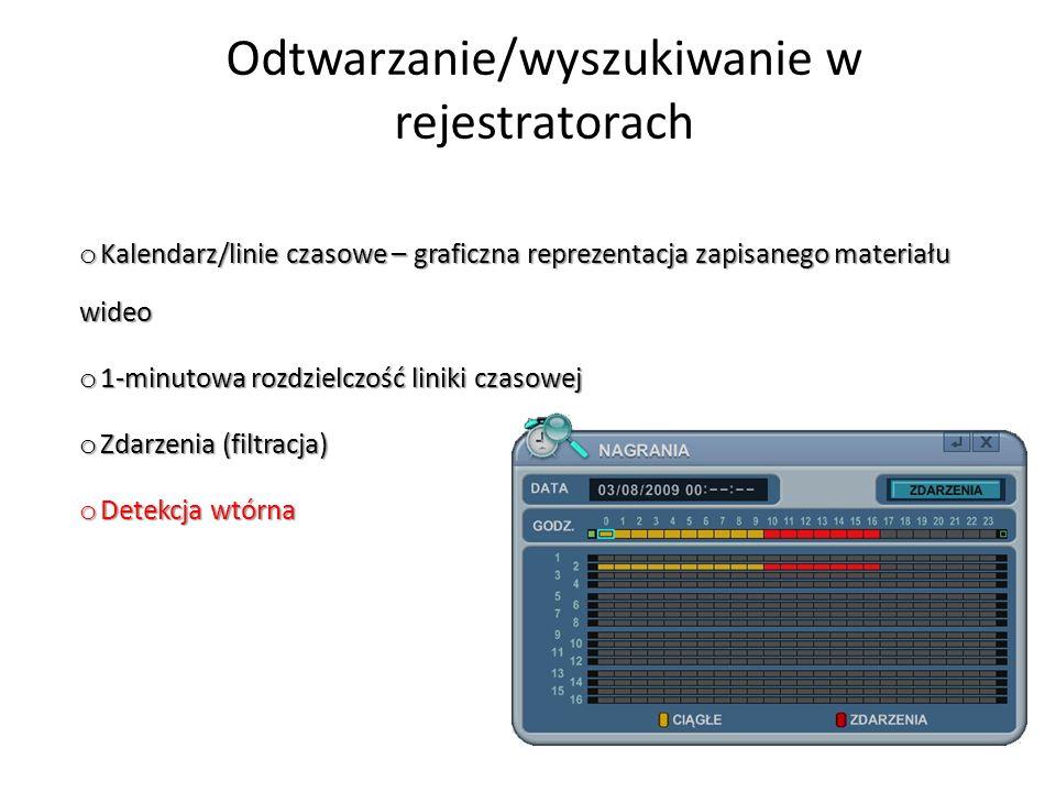 Odtwarzanie/wyszukiwanie w rejestratorach o Kalendarz/linie czasowe – graficzna reprezentacja zapisanego materiału wideo o 1-minutowa rozdzielczość li