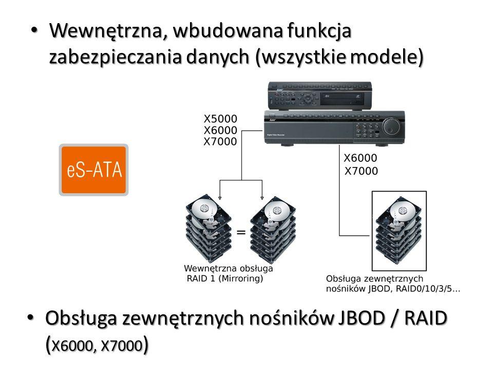 Wewnętrzna, wbudowana funkcja zabezpieczania danych (wszystkie modele) Wewnętrzna, wbudowana funkcja zabezpieczania danych (wszystkie modele) Obsługa