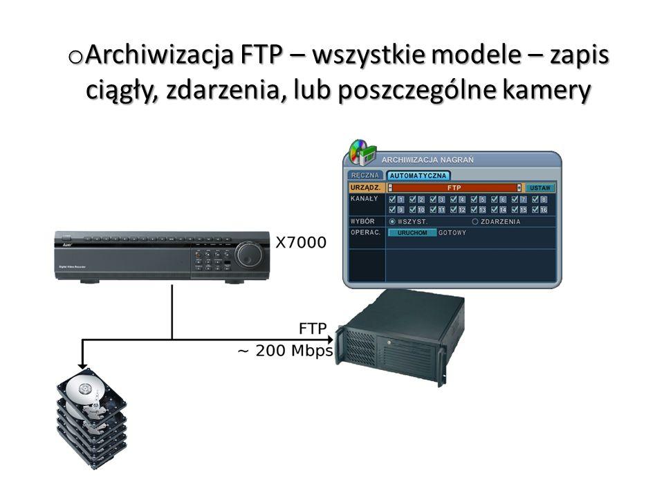 o Archiwizacja FTP – wszystkie modele – zapis ciągły, zdarzenia, lub poszczególne kamery