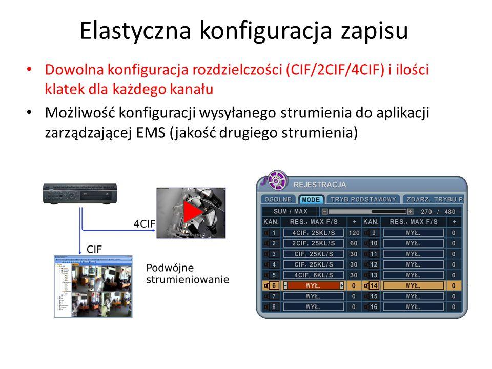 Elastyczna konfiguracja zapisu Dowolna konfiguracja rozdzielczości (CIF/2CIF/4CIF) i ilości klatek dla każdego kanału Możliwość konfiguracji wysyłaneg