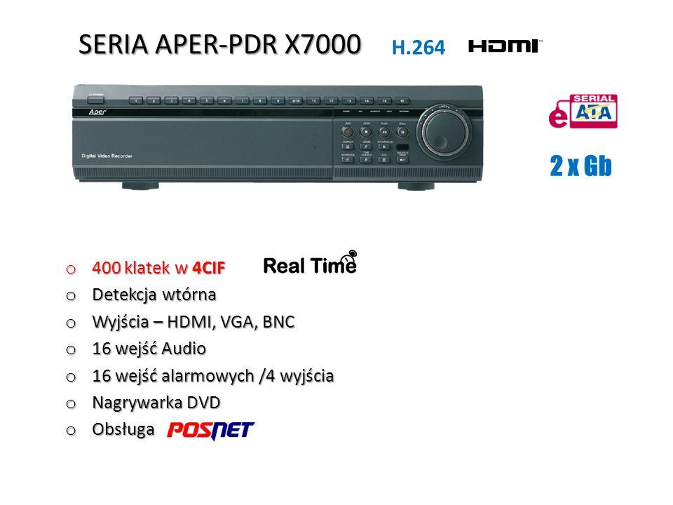 SERIA APER-PDR X7000 o 400 klatek w 4CIF o Detekcja wtórna o Wyjścia – HDMI, VGA, BNC o 16 wejść Audio o 16 wejść alarmowych /4 wyjścia o Nagrywarka D