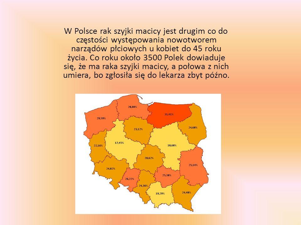 W Polsce rak szyjki macicy jest drugim co do częstości występowania nowotworem narządów płciowych u kobiet do 45 roku życia. Co roku około 3500 Polek