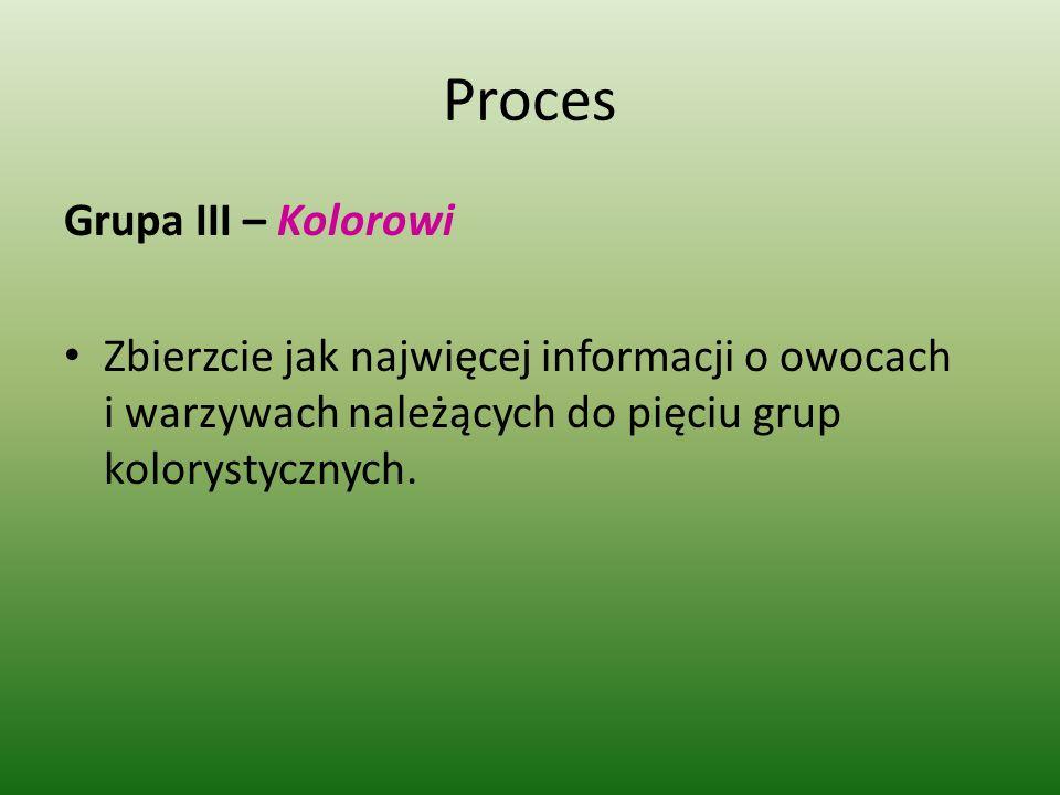 Proces Grupa III – Kolorowi Zbierzcie jak najwięcej informacji o owocach i warzywach należących do pięciu grup kolorystycznych.