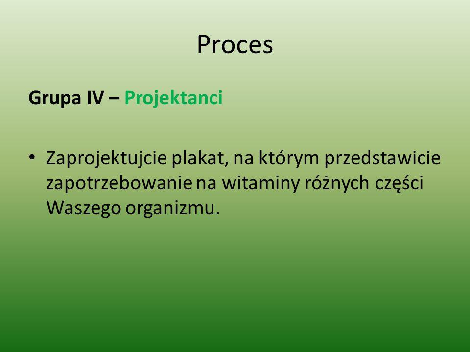 Proces Grupa IV – Projektanci Zaprojektujcie plakat, na którym przedstawicie zapotrzebowanie na witaminy różnych części Waszego organizmu.