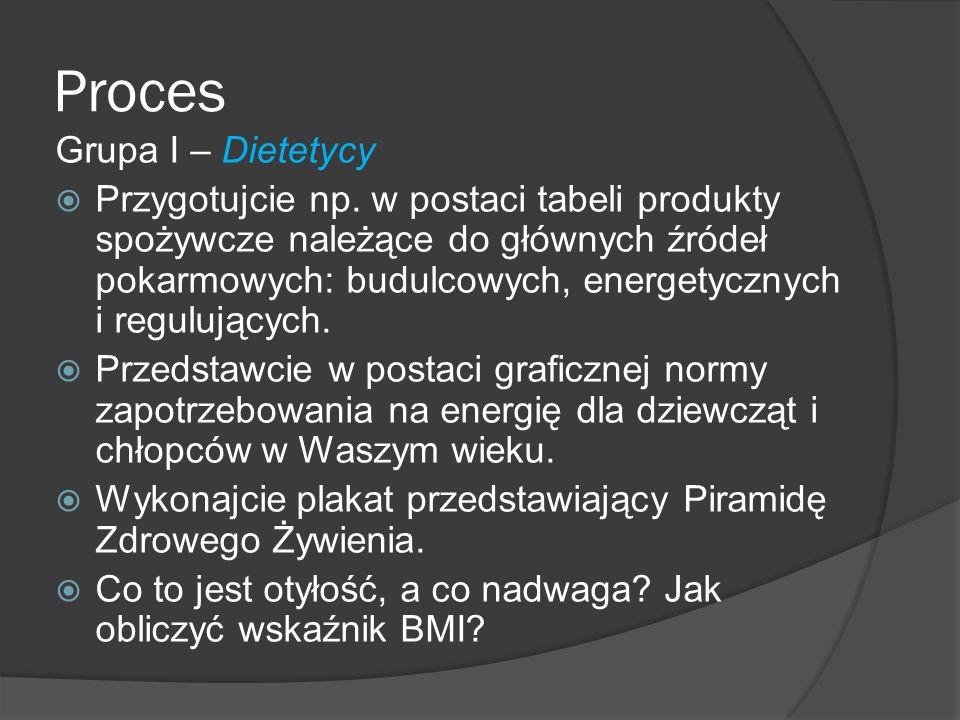 Proces Grupa II – Lekarze Spróbujcie odpowiedzieć na pytanie Jakie są zasady prawidłowego żywienia.
