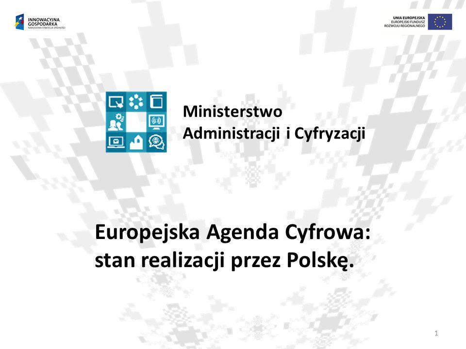 1 Ministerstwo Administracji i Cyfryzacji Europejska Agenda Cyfrowa: stan realizacji przez Polskę.
