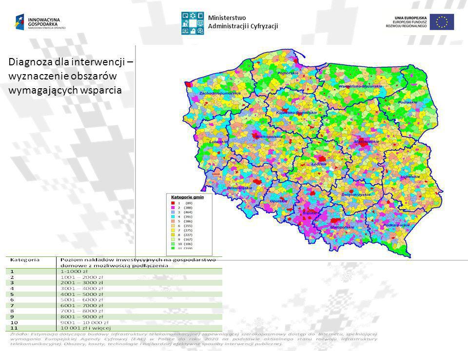 Ministerstwo Administracji i Cyfryzacji Diagnoza dla interwencji – wyznaczenie obszarów wymagających wsparcia