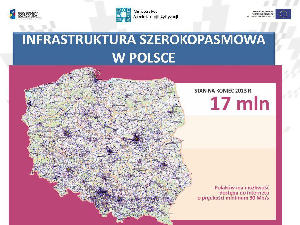 7 Ministerstwo Administracji i Cyfryzacji INFRASTRUKTURA SZEROKOPASMOWA W POLSCE