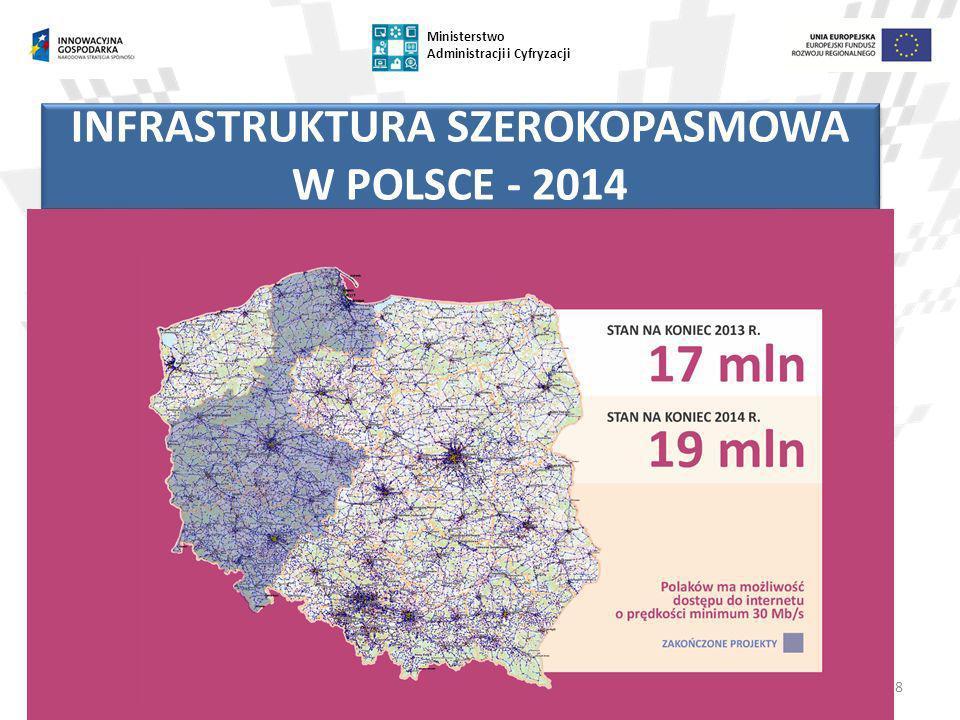 8 Ministerstwo Administracji i Cyfryzacji INFRASTRUKTURA SZEROKOPASMOWA W POLSCE - 2014