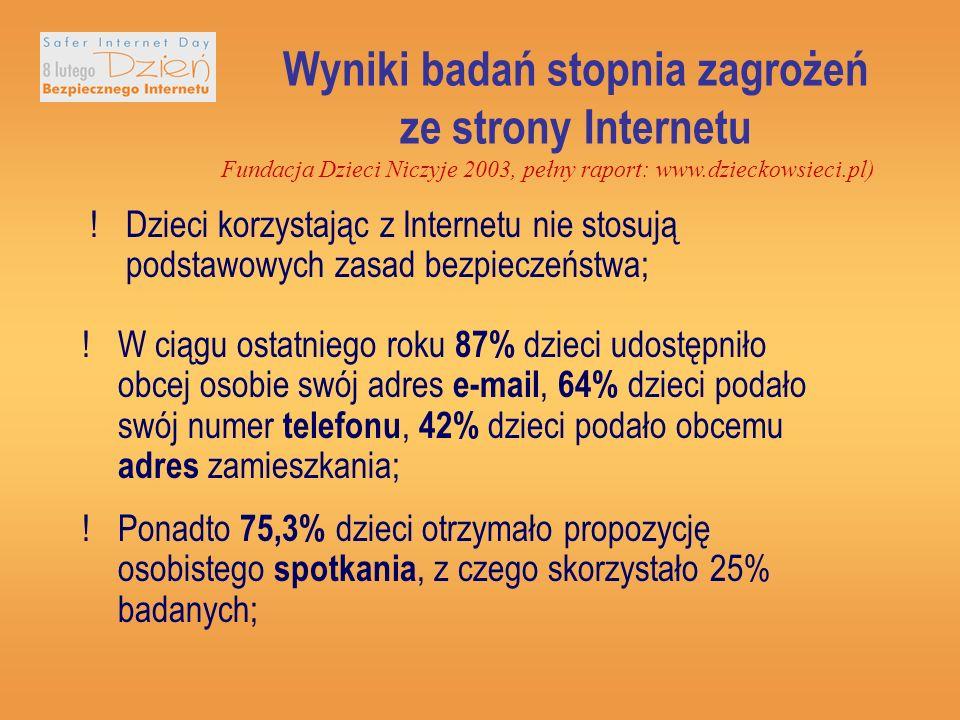Wyniki badań stopnia zagrożeń ze strony Internetu !W ciągu ostatniego roku 87% dzieci udostępniło obcej osobie swój adres e-mail, 64% dzieci podało swój numer telefonu, 42% dzieci podało obcemu adres zamieszkania; Fundacja Dzieci Niczyje 2003, pełny raport: www.dzieckowsieci.pl) .