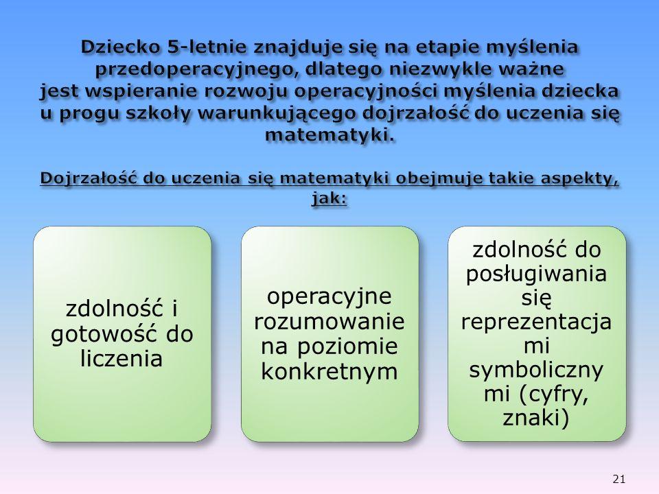 zdolność i gotowość do liczenia operacyjne rozumowanie na poziomie konkretnym zdolność do posługiwania się reprezentacja mi symboliczny mi (cyfry, zna