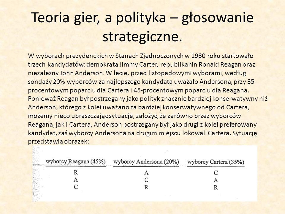 Teoria gier, a polityka – głosowanie strategiczne. W wyborach prezydenckich w Stanach Zjednoczonych w 1980 roku startowało trzech kandydatów: demokrat