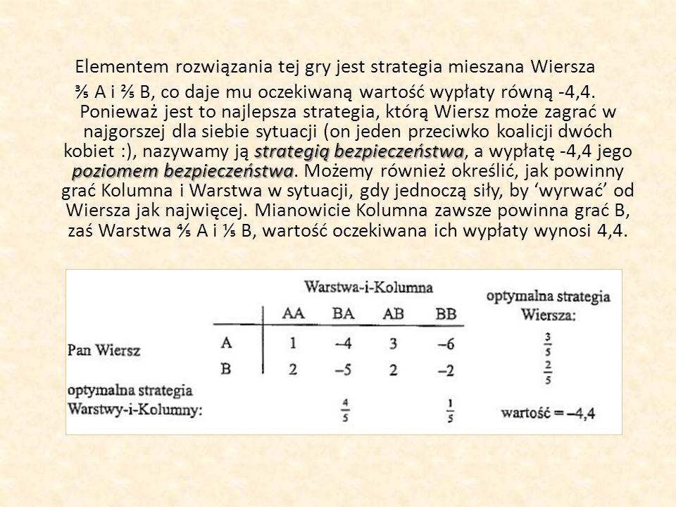 Diagram przesunięć pokazuje, że mamy 3 równowagi: RCC (C wygrywa) oraz RAA i AAA (wygrywa A).