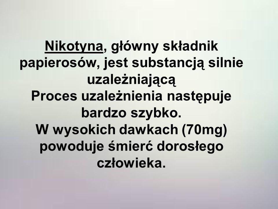 Nikotyna, główny składnik papierosów, jest substancją silnie uzależniającą Proces uzależnienia następuje bardzo szybko.