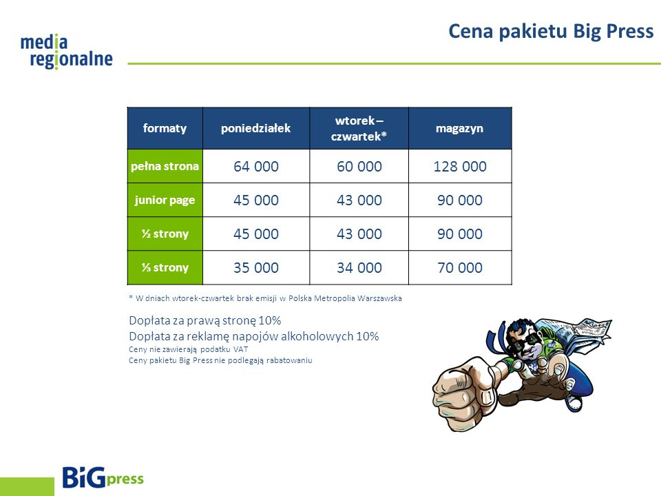 Zapraszamy do współpracy Media Regionalne Biuro Reklamy sp.