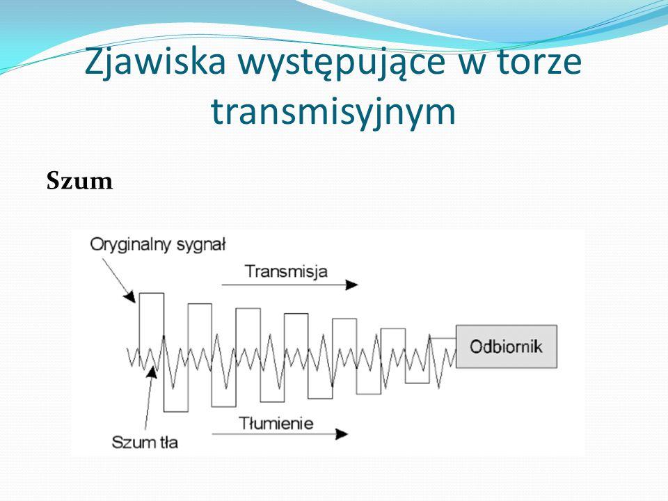 Zjawiska występujące w torze transmisyjnym Szum