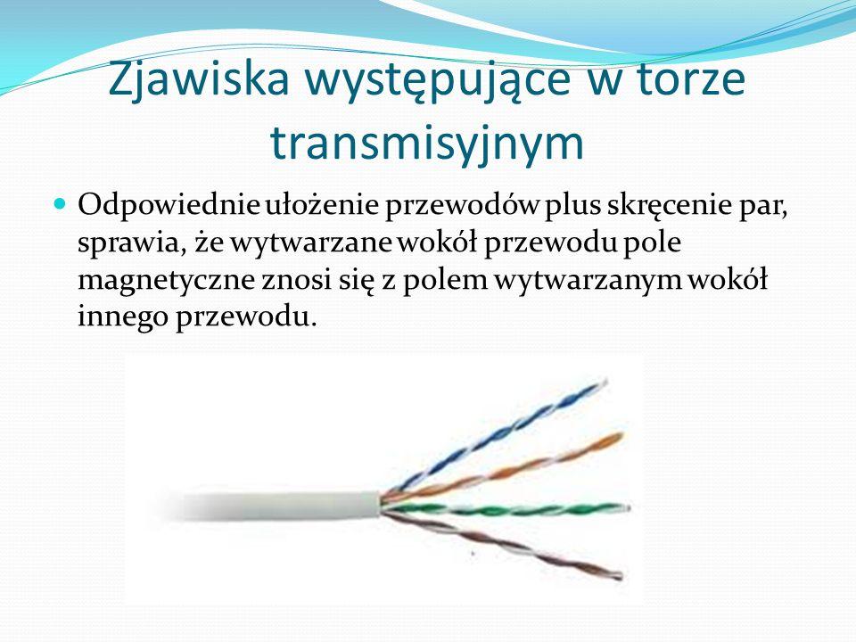 Zjawiska występujące w torze transmisyjnym Odpowiednie ułożenie przewodów plus skręcenie par, sprawia, że wytwarzane wokół przewodu pole magnetyczne z