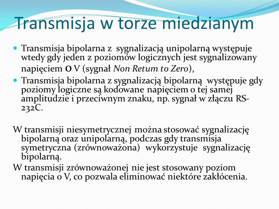 Transmisja w torze miedzianym Transmisja bipolarna z sygnalizacją unipolarną występuje wtedy gdy jeden z poziomów logicznych jest sygnalizowany napięc
