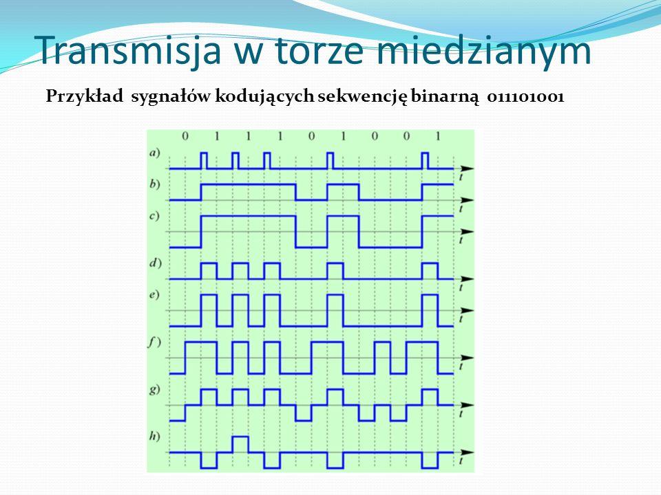 Transmisja w torze miedzianym Przykład sygnałów kodujących sekwencję binarną 011101001