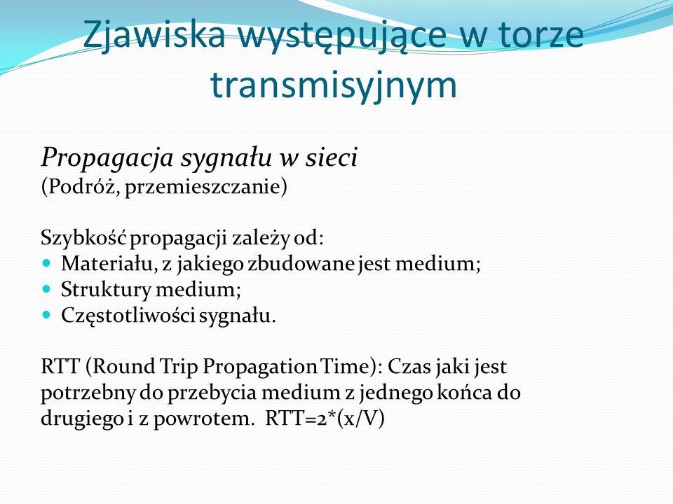 Zjawiska występujące w torze transmisyjnym Propagacja sygnału w sieci (Podróż, przemieszczanie) Szybkość propagacji zależy od: Materiału, z jakiego zb