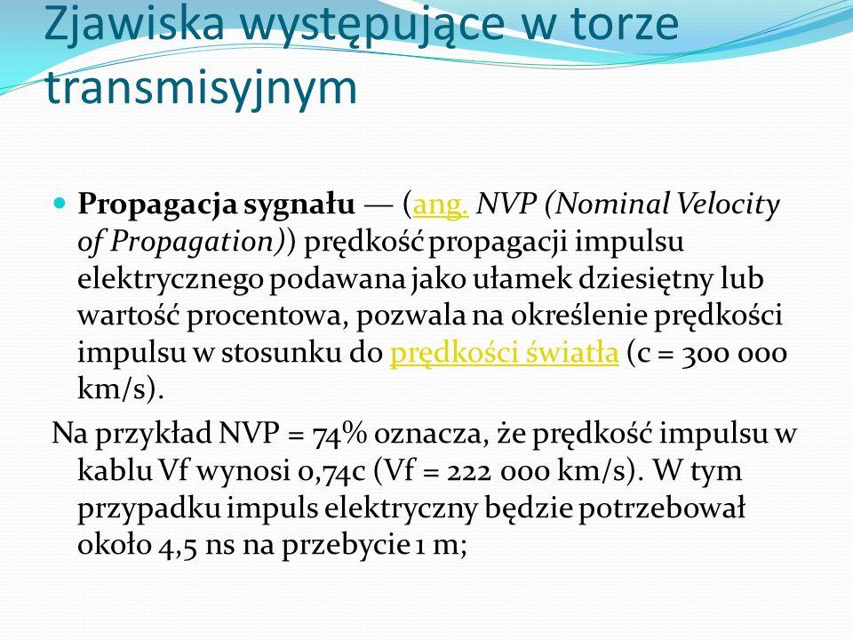 Zjawiska występujące w torze transmisyjnym Propagacja sygnału (ang. NVP (Nominal Velocity of Propagation)) prędkość propagacji impulsu elektrycznego p