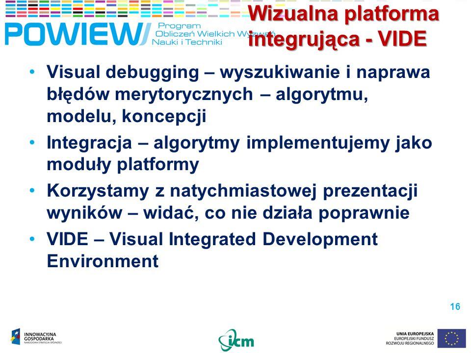 Wizualna platforma integrująca - VIDE Visual debugging – wyszukiwanie i naprawa błędów merytorycznych – algorytmu, modelu, koncepcji Integracja – algo