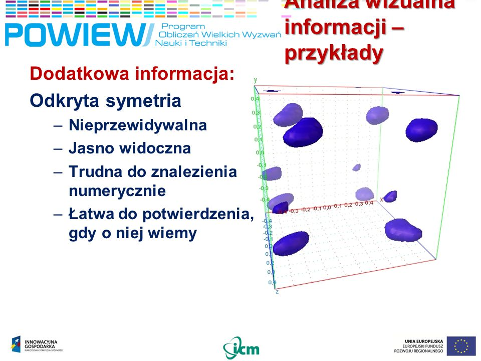 Analiza wizualna informacji – przykłady Dodatkowa informacja: Odkryta symetria –Nieprzewidywalna –Jasno widoczna –Trudna do znalezienia numerycznie –Ł