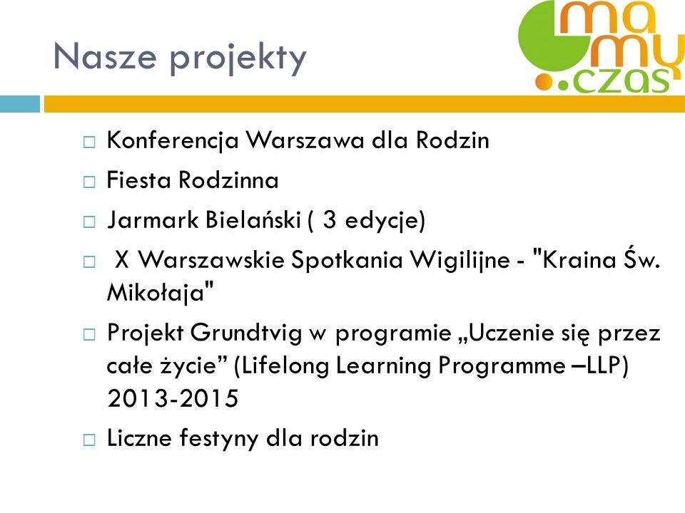 Nasze projekty Konferencja Warszawa dla Rodzin Fiesta Rodzinna Jarmark Bielański ( 3 edycje) X Warszawskie Spotkania Wigilijne -