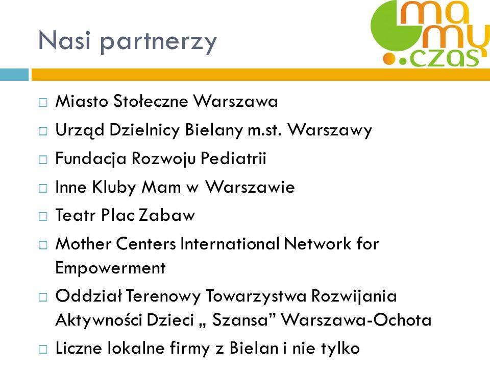 Nasi partnerzy Miasto Stołeczne Warszawa Urząd Dzielnicy Bielany m.st. Warszawy Fundacja Rozwoju Pediatrii Inne Kluby Mam w Warszawie Teatr Plac Zabaw