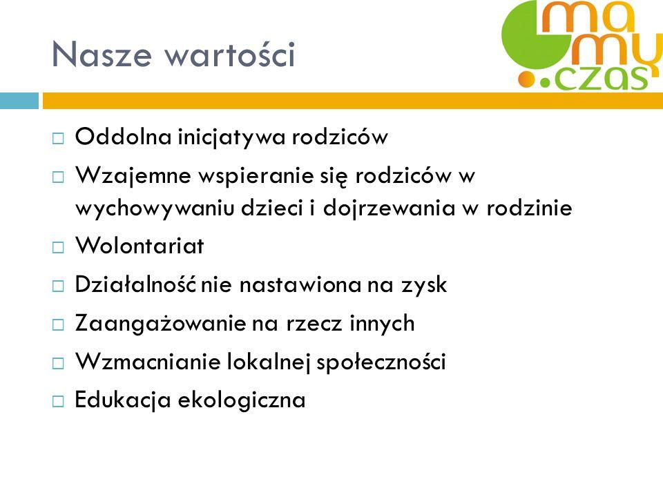 Nasi partnerzy Miasto Stołeczne Warszawa Urząd Dzielnicy Bielany m.st.