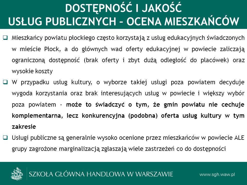 ZADOWOLENIE Z USŁUG PUBLICZNYCH – OCENA MIESZKAŃCÓW Syntetyczny wskaźnik zadowolenia mieszkańców z usług zdrowotnych w powiecie płockim