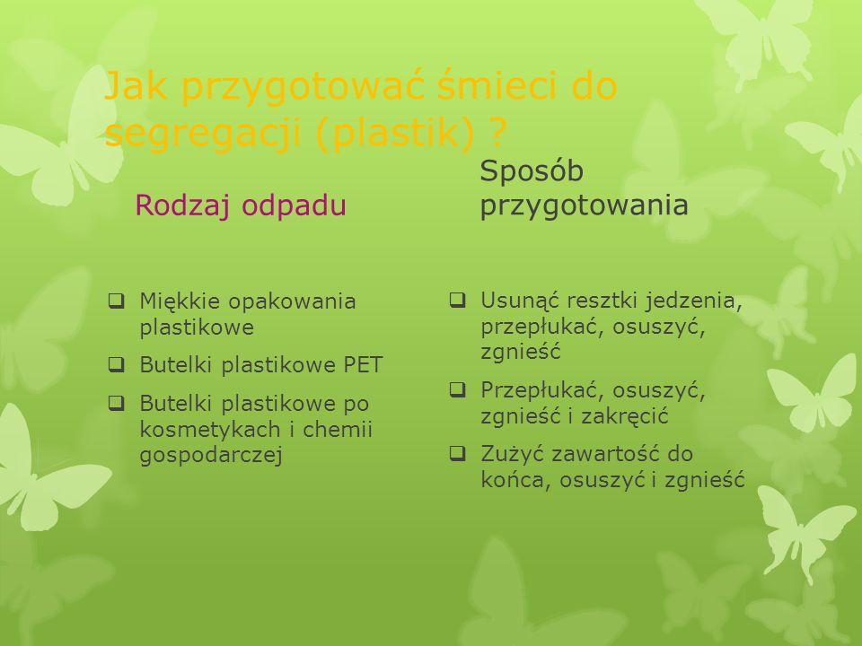 Jak przygotować śmieci do segregacji (plastik) ? Rodzaj odpadu Miękkie opakowania plastikowe Butelki plastikowe PET Butelki plastikowe po kosmetykach