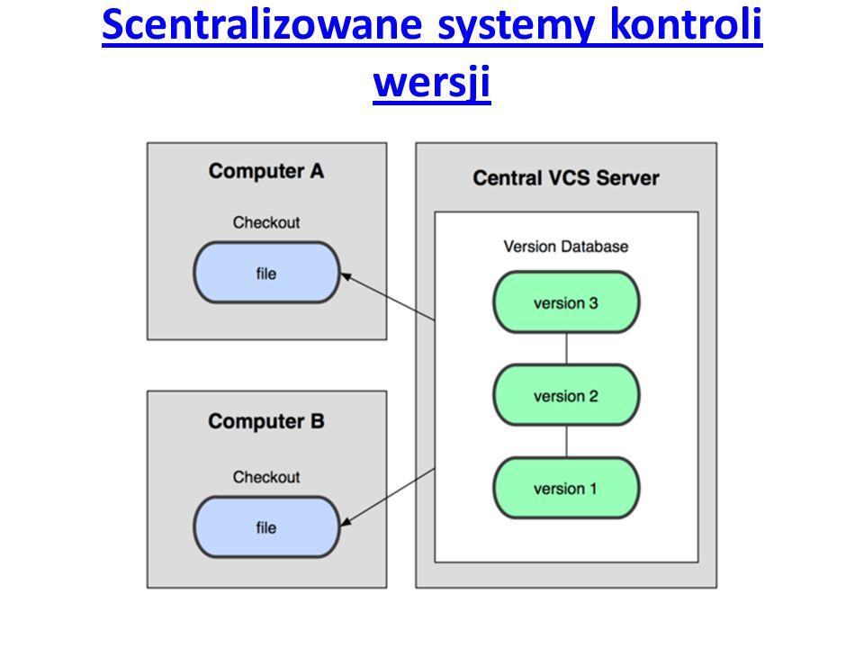 Scentralizowane systemy kontroli wersji