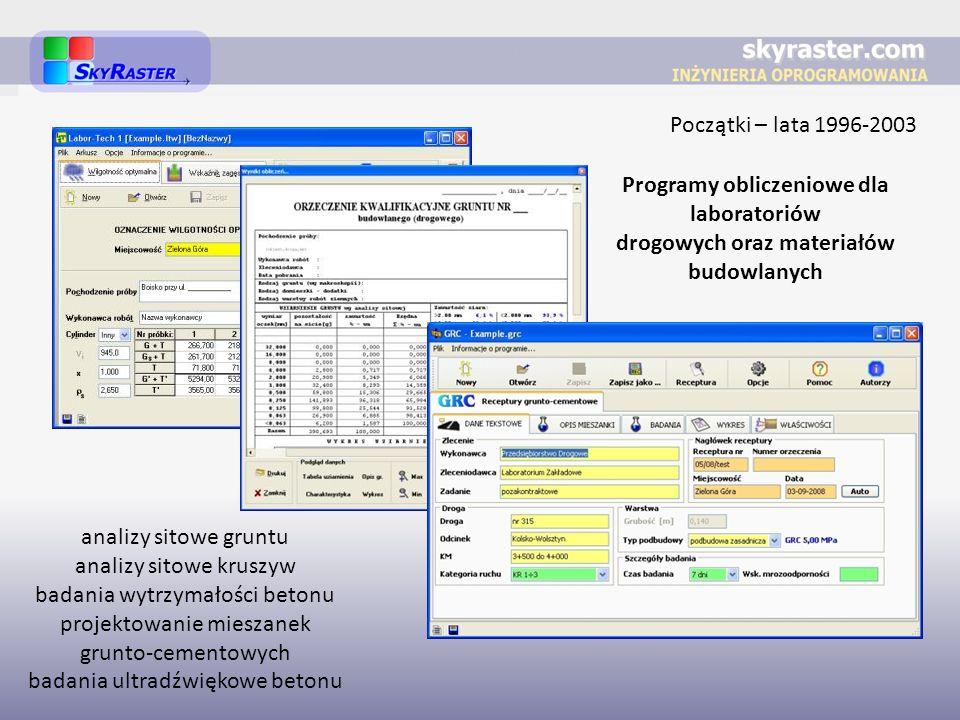 Początki – lata 1996-2003 Programy obliczeniowe dla laboratoriów drogowych oraz materiałów budowlanych analizy sitowe gruntu analizy sitowe kruszyw ba