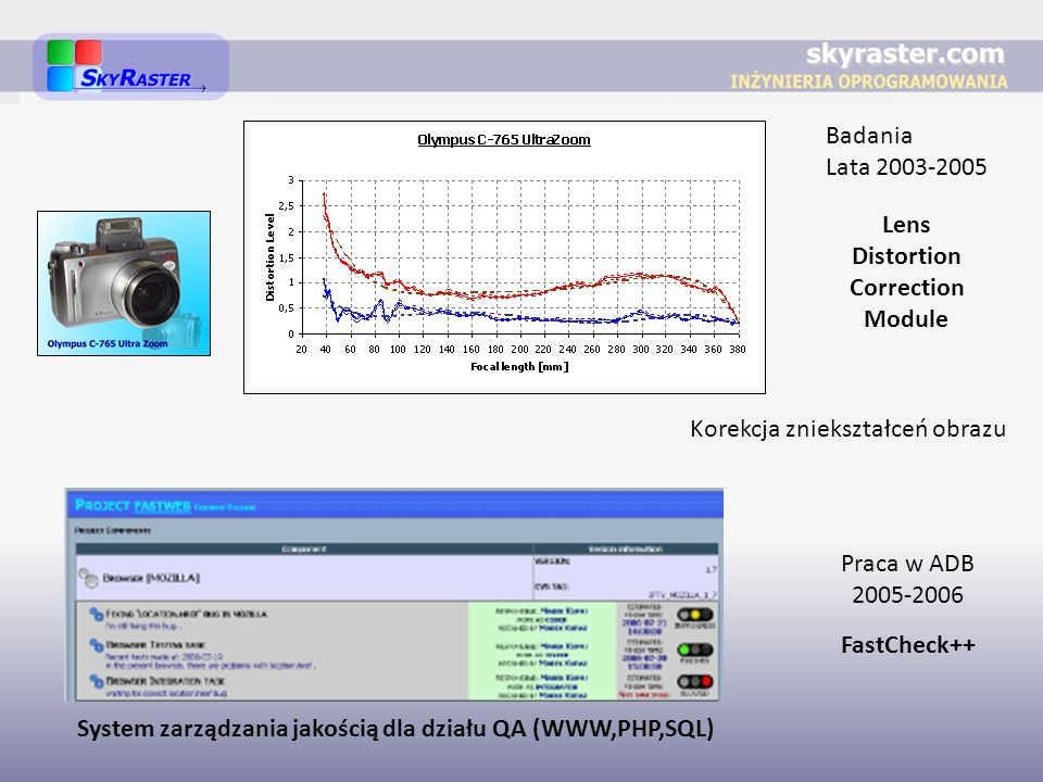 Lens Distortion Correction Module Badania Lata 2003-2005 Praca w ADB 2005-2006 FastCheck++ Korekcja zniekształceń obrazu System zarządzania jakością d