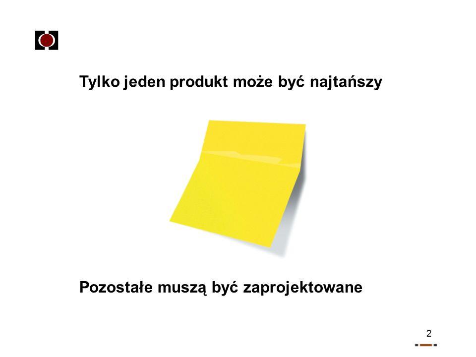 2 Tylko jeden produkt może być najtańszy Pozostałe muszą być zaprojektowane