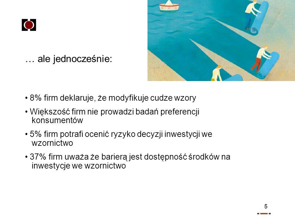 6 Polska a … Szwecja Gospodarka oparta o produkcję, pod-dostawcy Duży rynek własny, centralna lokalizacja w Europie Relatywnie niskie koszty pracy Niska innowacyjność, kopiowanie wzorów