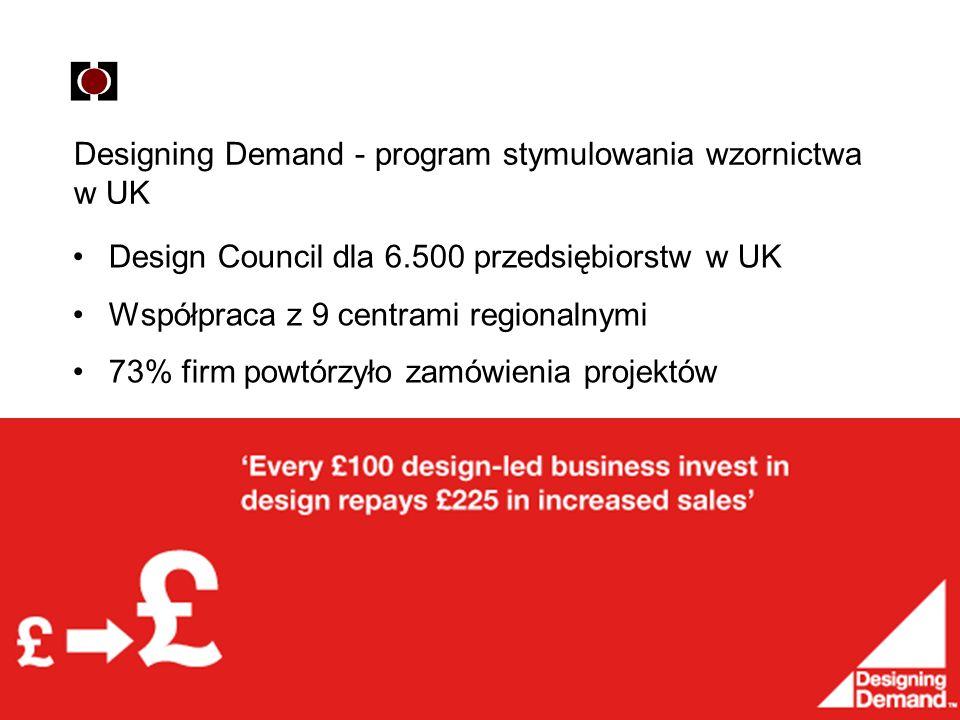 8 Designing Demand - program stymulowania wzornictwa w UK Design Council dla 6.500 przedsiębiorstw w UK Współpraca z 9 centrami regionalnymi 73% firm powtórzyło zamówienia projektów