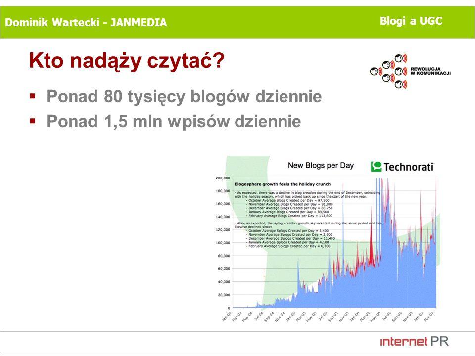 Dominik Wartecki - JANMEDIA Blogi a UGC Kto nadąży czytać? Ponad 80 tysięcy blogów dziennie Ponad 1,5 mln wpisów dziennie