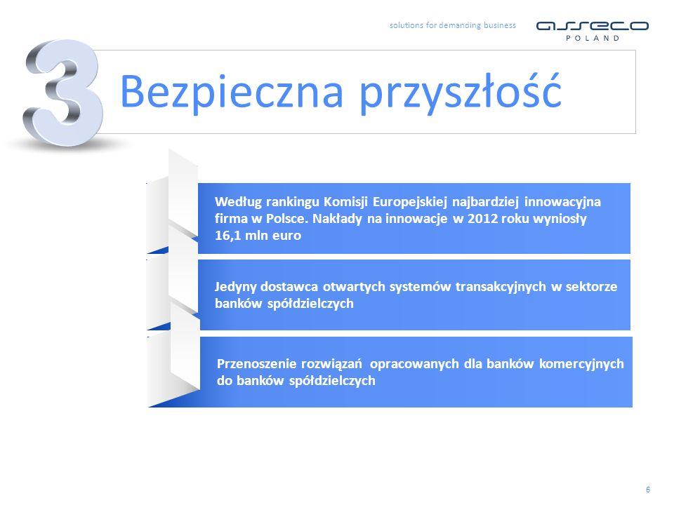 solutions for demanding business 6 Według rankingu Komisji Europejskiej najbardziej innowacyjna firma w Polsce. Nakłady na innowacje w 2012 roku wynio