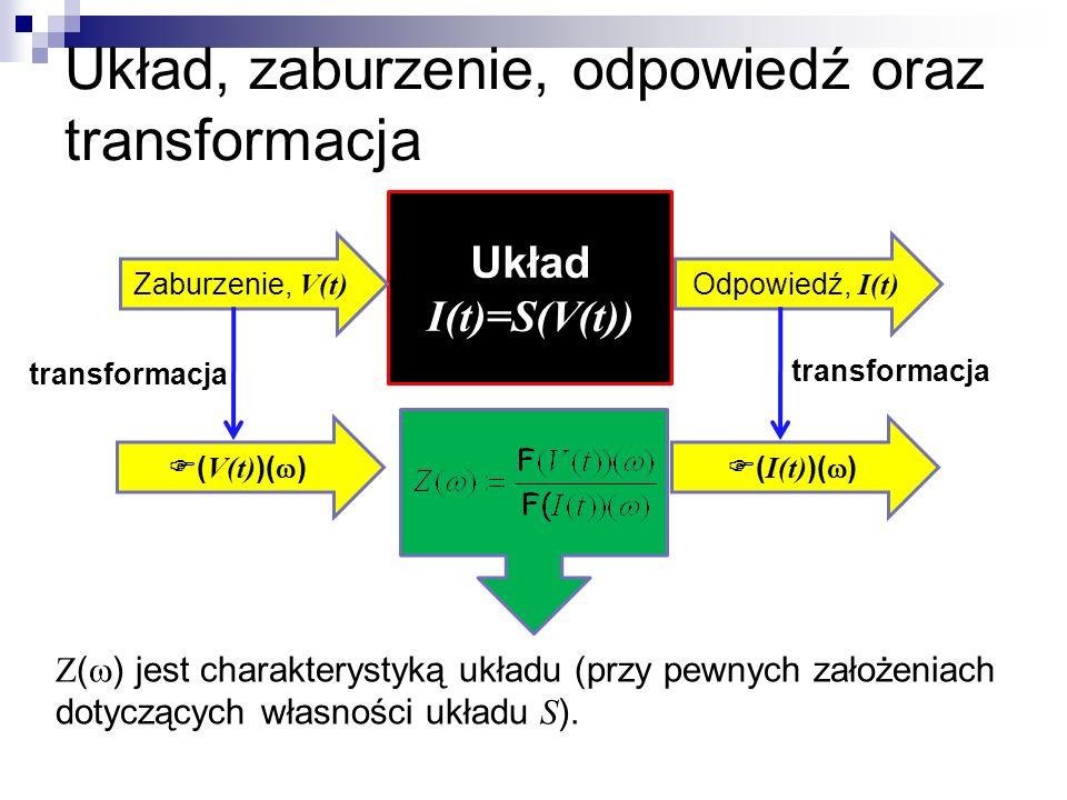 Układ, zaburzenie, odpowiedź oraz transformacja Układ I(t)=S(V(t)) Zaburzenie, V(t) Odpowiedź, I(t) Z ( ) jest charakterystyką układu (przy pewnych za