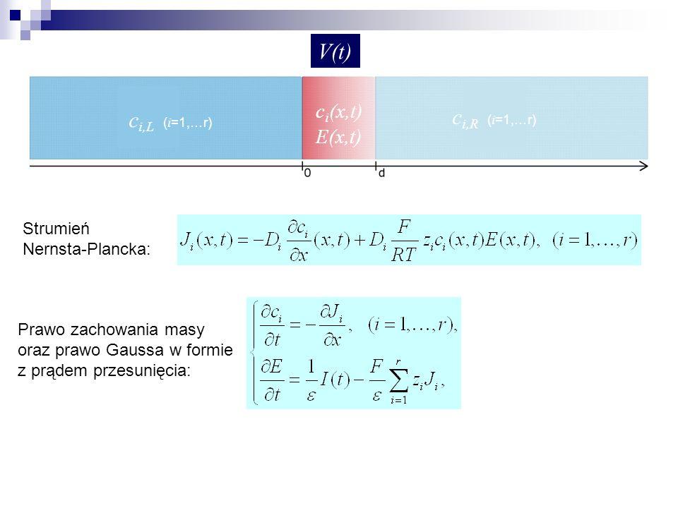 Strumień Nernsta-Plancka: Prawo zachowania masy oraz prawo Gaussa w formie z prądem przesunięcia: c i,L ( i =1,…r) c i,R ( i =1,…r) c i (x,t) E(x,t) V