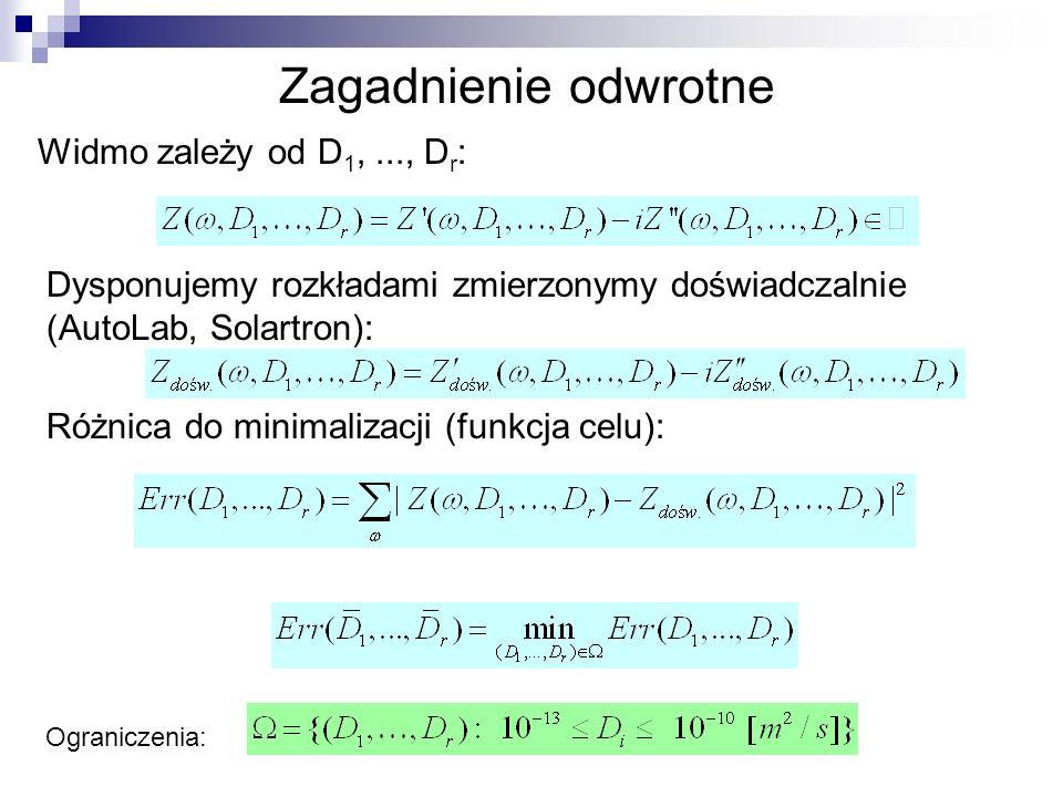 Zagadnienie odwrotne Widmo zależy od D 1,..., D r : Dysponujemy rozkładami zmierzonymy doświadczalnie (AutoLab, Solartron): Różnica do minimalizacji (