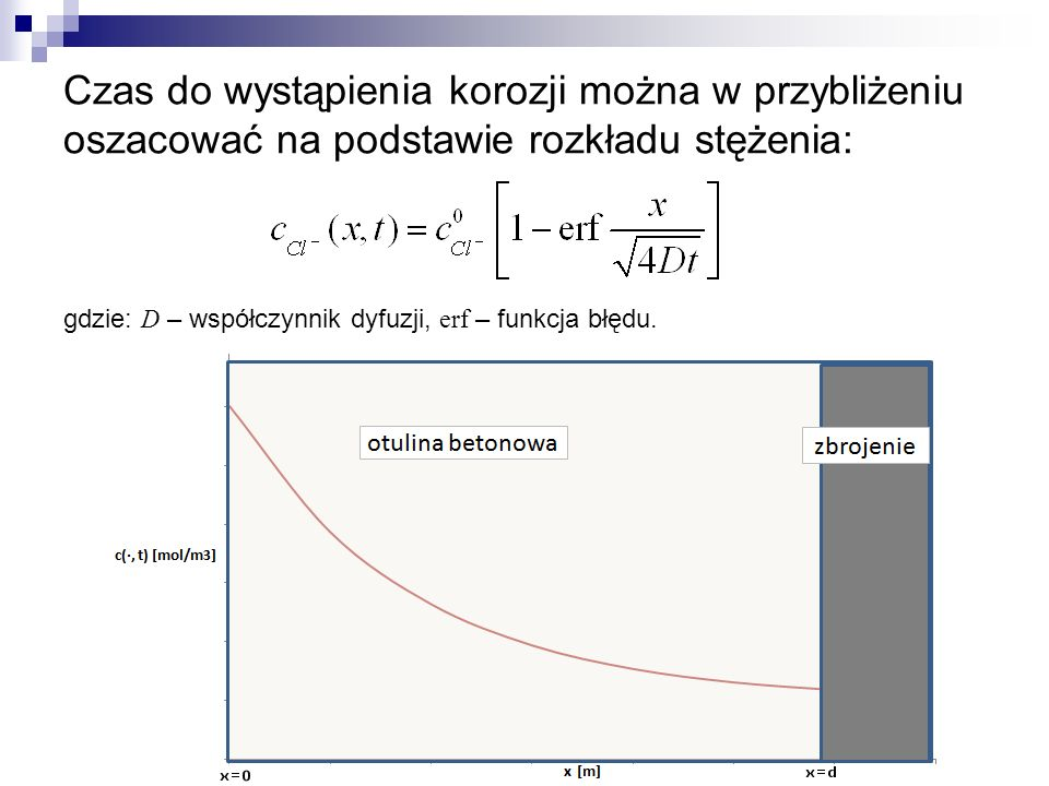Czas do wystąpienia korozji można w przybliżeniu oszacować na podstawie rozkładu stężenia: gdzie: D – współczynnik dyfuzji, erf – funkcja błędu.