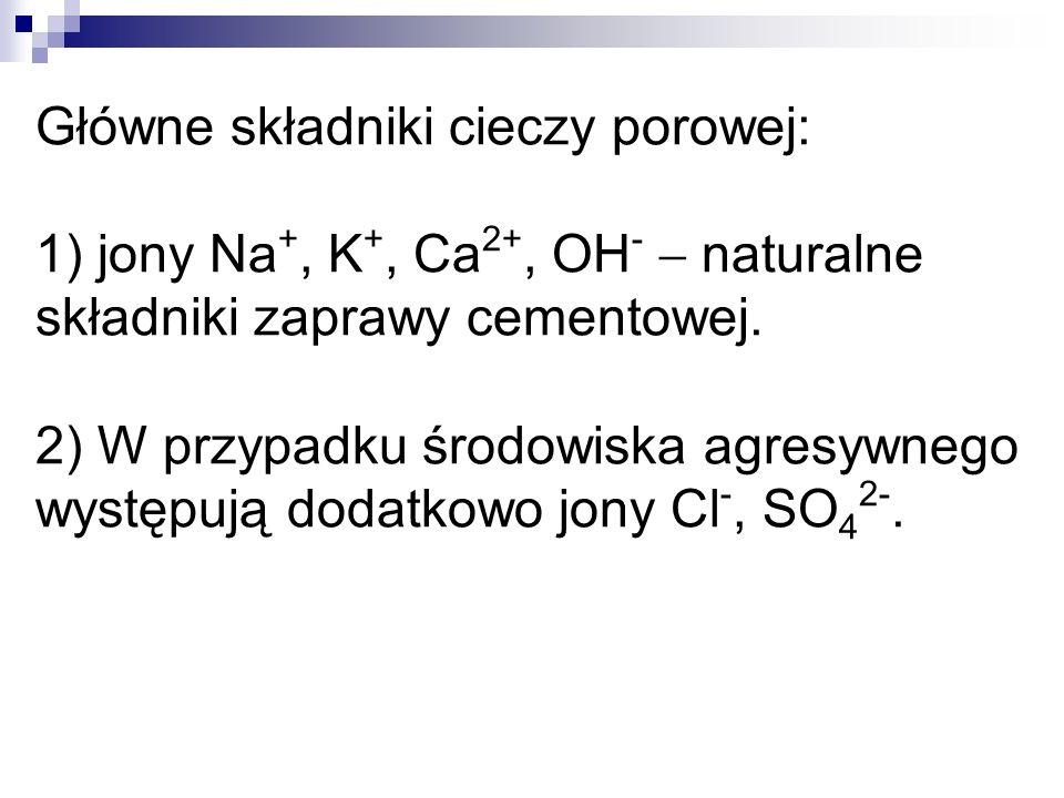 Główne składniki cieczy porowej: 1) jony Na +, K +, Ca 2+, OH - naturalne składniki zaprawy cementowej. 2) W przypadku środowiska agresywnego występuj