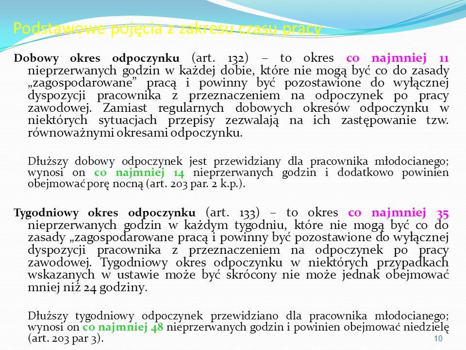 Podstawowe pojęcia z zakresu czasu pracy Dobowy okres odpoczynku (art.