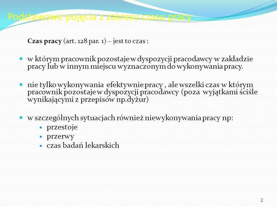 Praca w godzinach nadliczbowych Praca w godzinach nadliczbowych kadry zarządzającej od 1.01.2004 r.