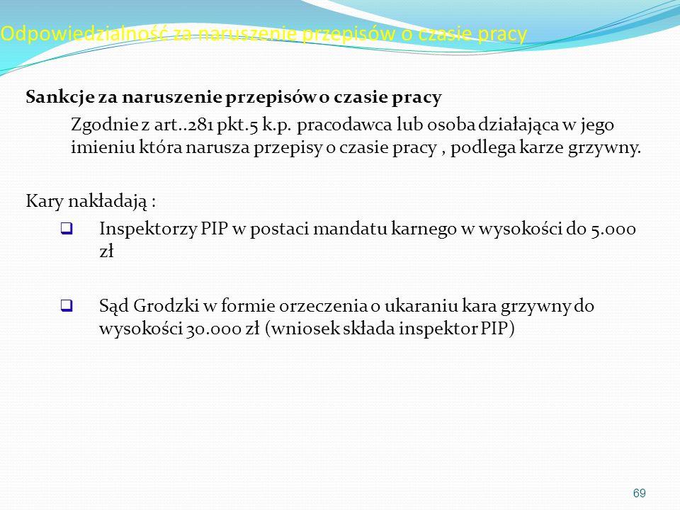 Odpowiedzialność za naruszenie przepisów o czasie pracy Sankcje za naruszenie przepisów o czasie pracy Zgodnie z art..281 pkt.5 k.p. pracodawca lub os