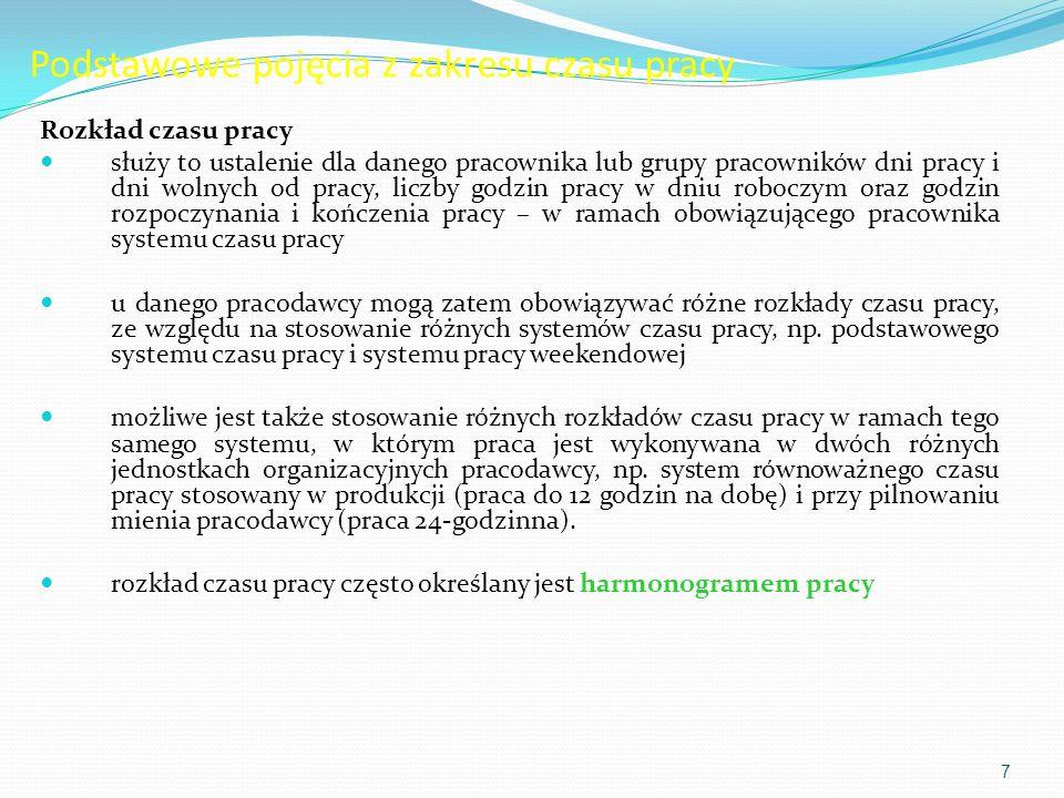Podstawowe pojęcia z zakresu czasu pracy Doba (art.