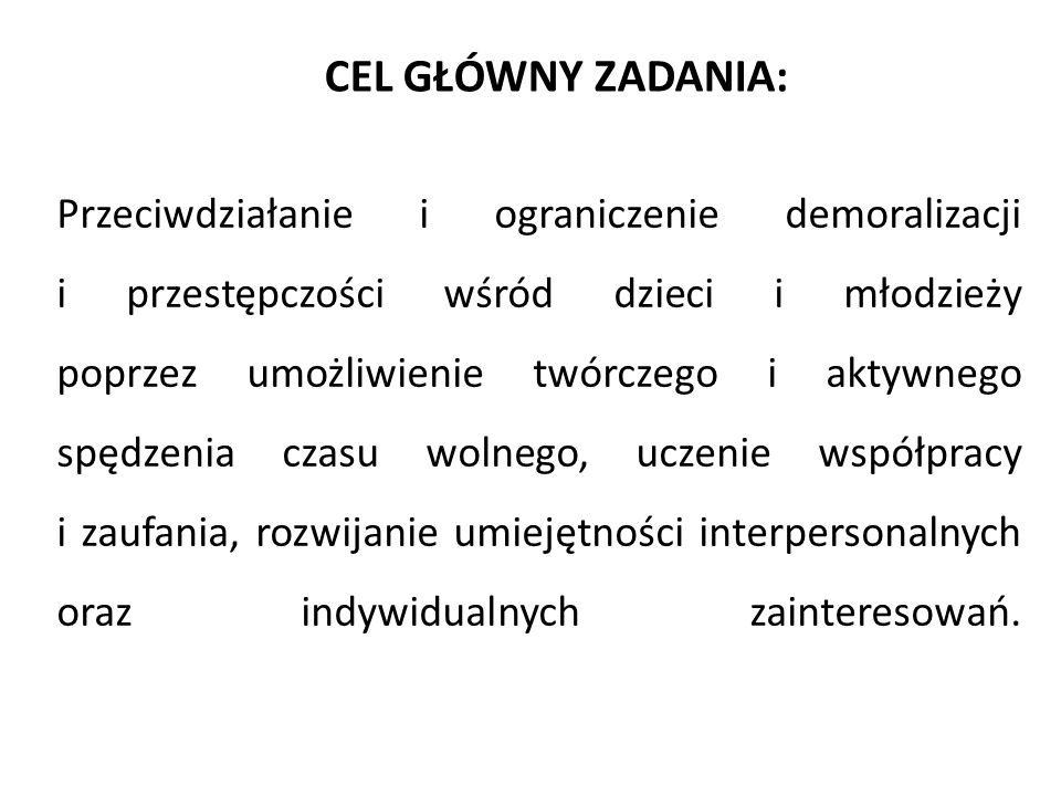 KRÓTKI OPIS PROJEKTU Realizując zamierzony cel zorganizowano dwudniową wycieczkę, która stała się sposobem na aktywne spędzenie wakacyjnego czasu wolnego na terenach Jury Krakowsko-Częstochowskiej.
